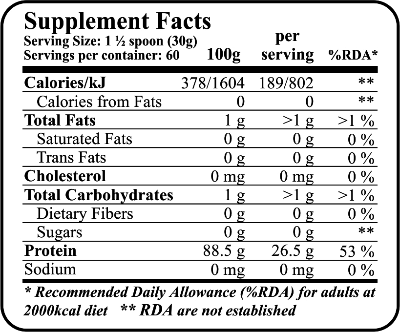 supreme isolate nutri facts